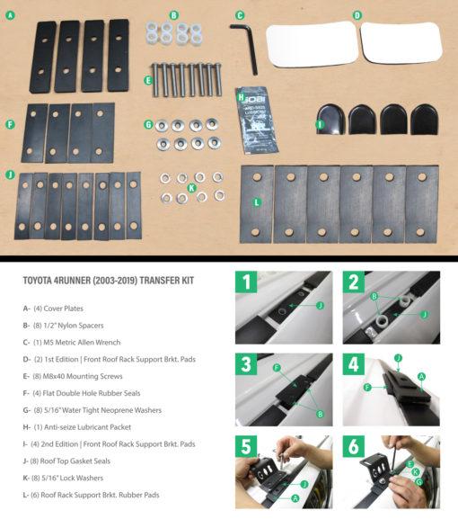 GOBI Replacement Wear Kit